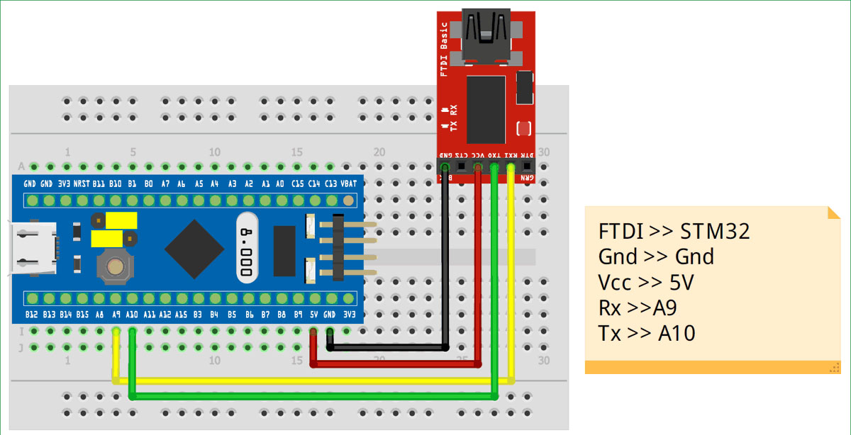 STM32F103 Bootloader and programming